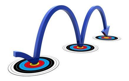 allenamento obiettivi